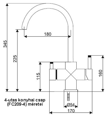 FC209-4M 4-utas, konyhai víztisztító csaptelep méretei